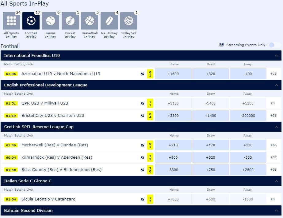 What are the William Hill Betting Markets